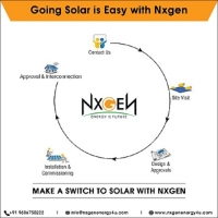 Solar Water Heaters - Nxgen Sustainable Energy Private Limited - ScrollList.com